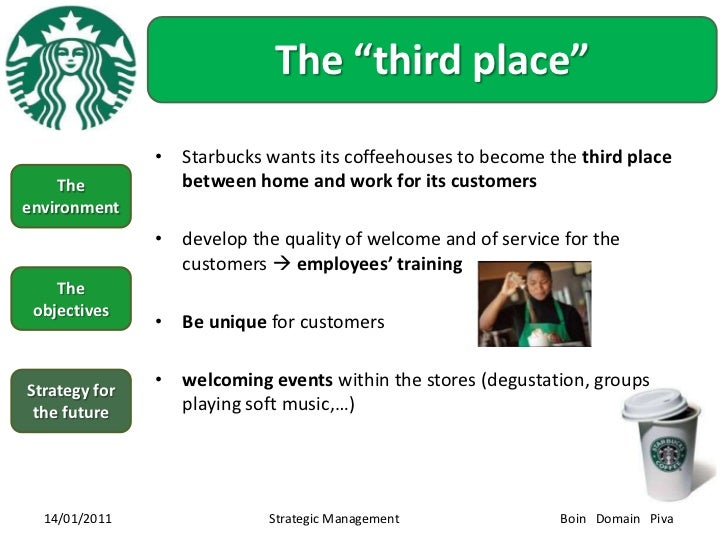 2 has starbuck s strategy evolved as the strategic vision has evolved Original strategic vision for starbucks 1 what was howard schultz's original strategic vision strategy evolved as the strategic vision has.
